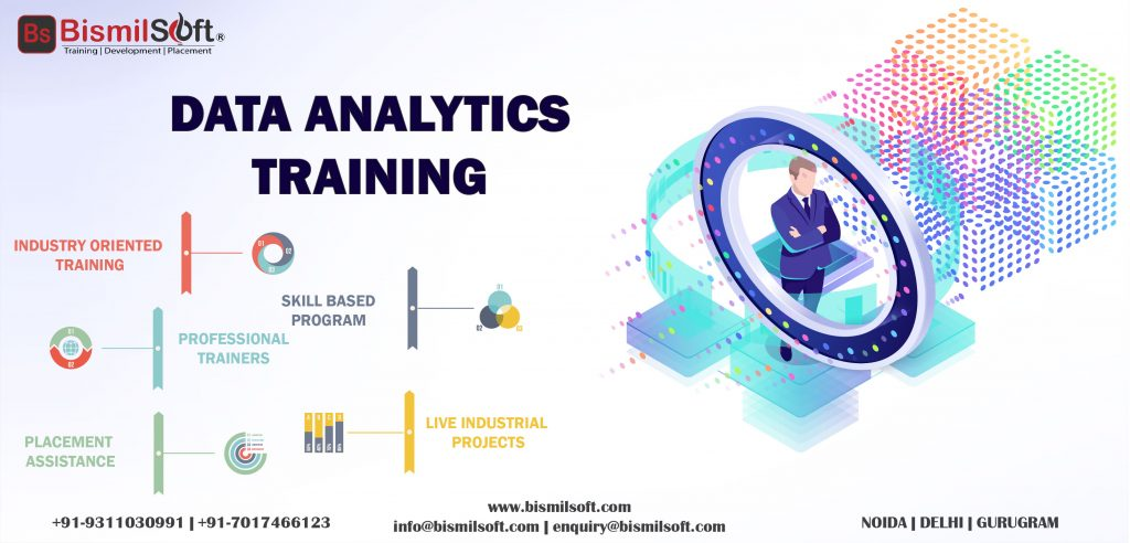 What skills will I learn if I complete a Data Analytics professional certificate?